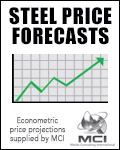 five year steel price forecasts